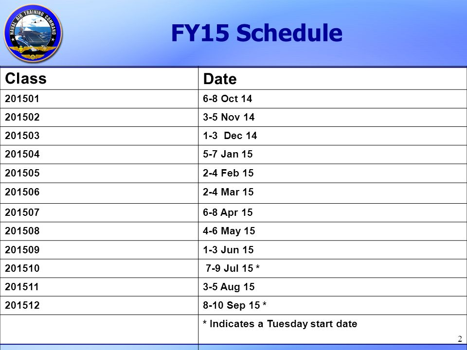 ClassDate 2015016-8 Oct 14 2015023-5 Nov 14 2015031-3 Dec 14 2015045-7 Jan 15 2015052-4 Feb 15 2015062-4 Mar 15 2015076-8 Apr 15 2015084-6 May 15 2015091-3 Jun 15 201510 7-9 Jul 15 * 2015113-5 Aug 15 2015128-10 Sep 15 * * Indicates a Tuesday start date 2 FY15 Schedule