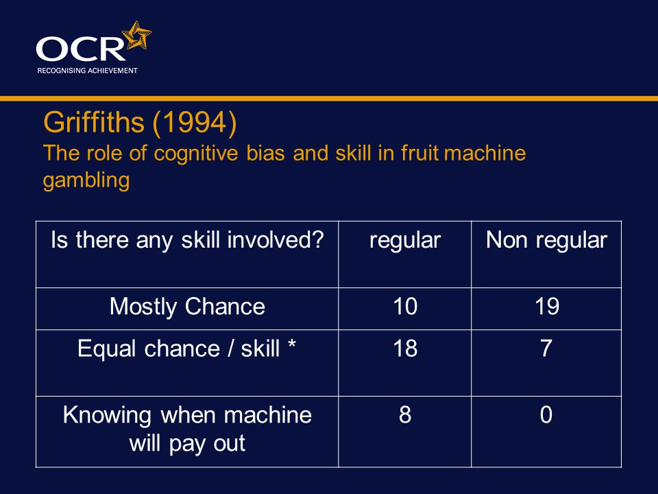 Griffiths (1994) The role of cognitive bias and skill in fruit machine gambling Content Analysis Examples of FINDINGS: DV Non Regular Regular Machine