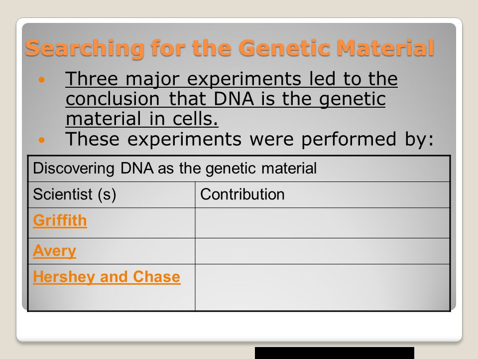 Searching for the Genetic Material Three major experiments led to the conclusion that DNA is the genetic material in cells.