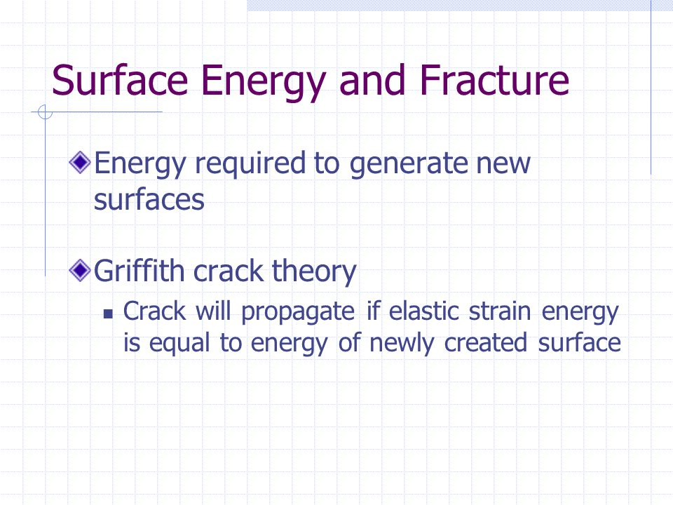 Surface Energy and Fracture Energy required to generate new surfaces Griffith crack theory Crack will propagate if elastic strain energy is equal to energy of newly created surface