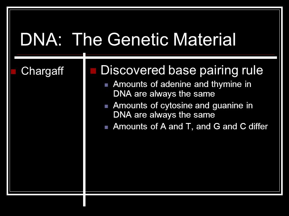 DNA: The Genetic Material Chargaff Discovered base pairing rule Amounts of adenine and thymine in DNA are always the same Amounts of cytosine and guan