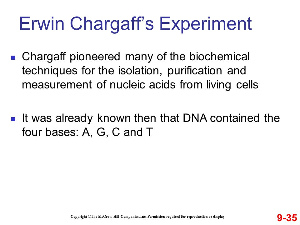 9-35 Copyright ©The McGraw-Hill Companies, Inc. Permission required for reproduction or display Chargaff pioneered many of the biochemical techniques