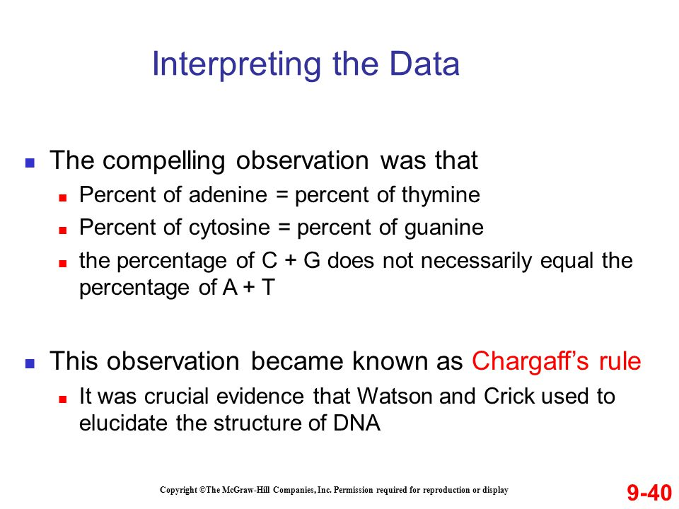 Interpreting the Data 9-40 Copyright ©The McGraw-Hill Companies, Inc. Permission required for reproduction or display The compelling observation was t