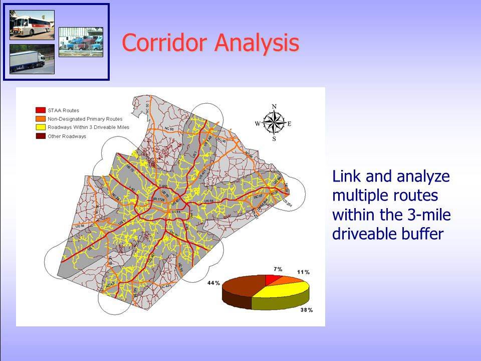 Corridor Analysis Link and analyze multiple routes within the 3-mile driveable buffer