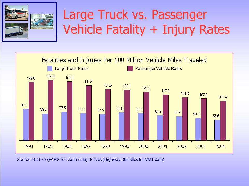 Large Truck vs.