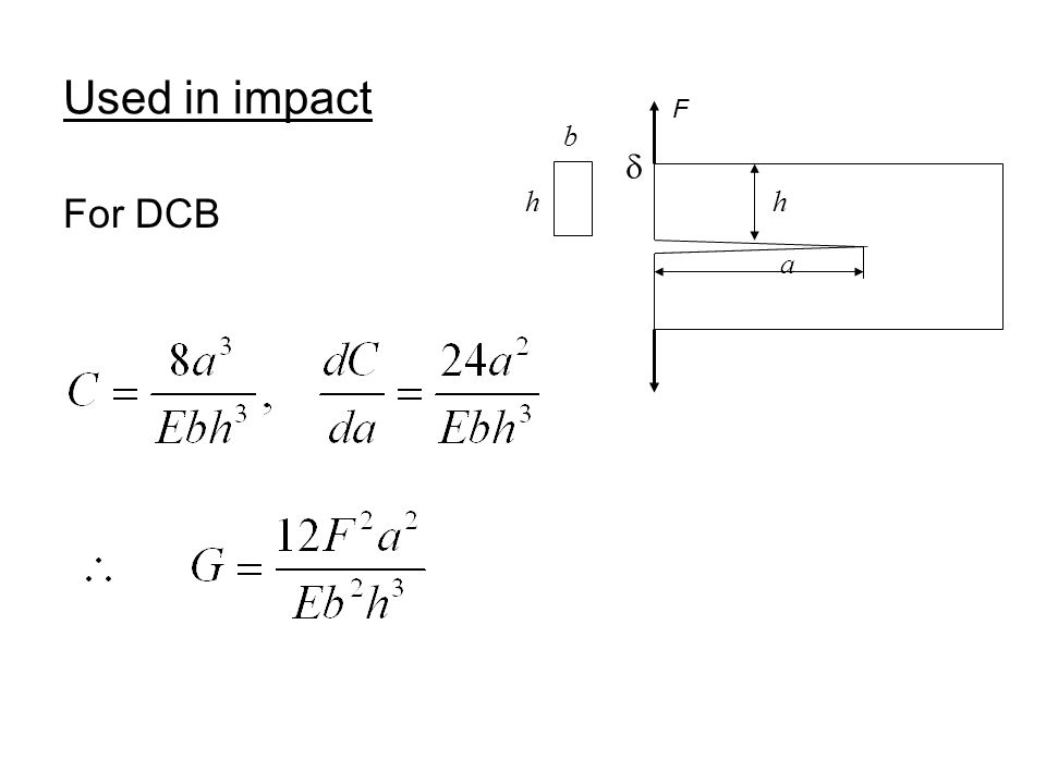 Used in impact For DCB F a  b hh