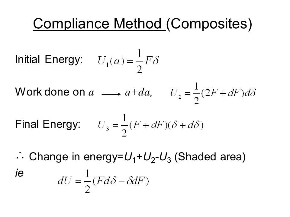 Initial Energy: Work done on a a+da, Final Energy: Change in energy=U 1 +U 2 -U 3 (Shaded area) ie Compliance Method (Composites)