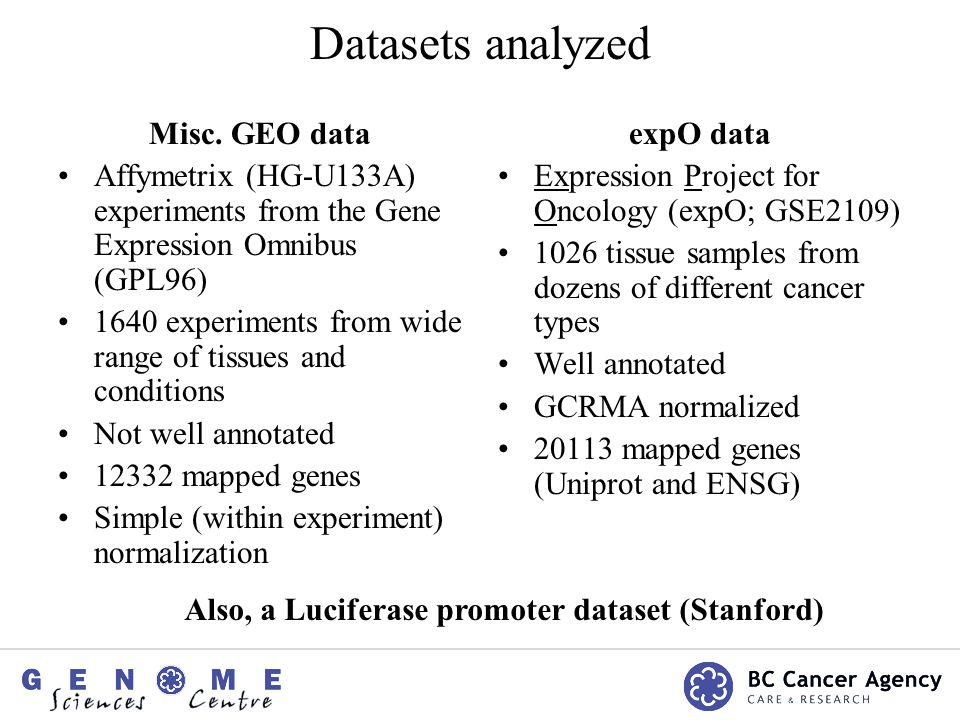 Datasets analyzed Misc.