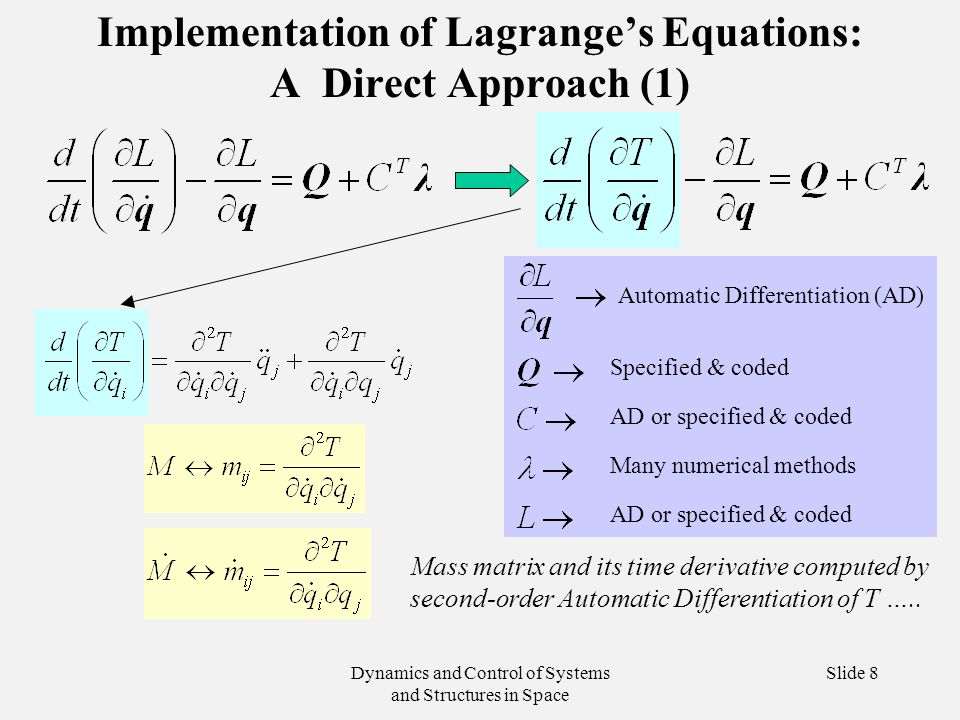 Dynamics and Control of Systems and Structures in Space Slide 8 Implementation of Lagrange's Equations: A Direct Approach (1) Automatic Differentiation (AD) Specified & coded AD or specified & coded Many numerical methods AD or specified & coded Mass matrix and its time derivative computed by second-order Automatic Differentiation of T …..