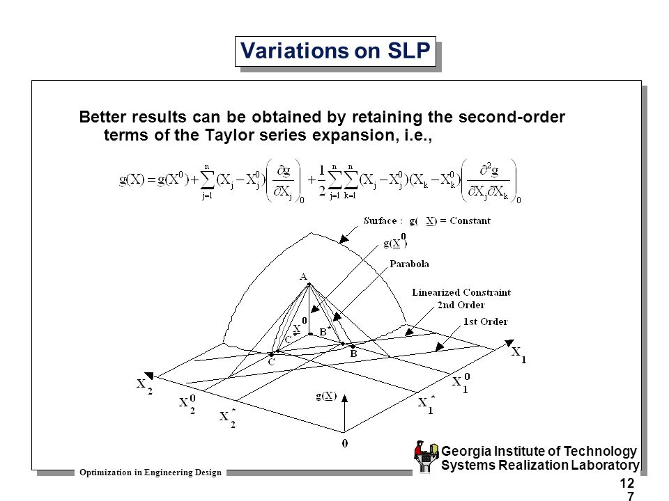 Optimization in Engineering Design Georgia Institute of Technology Systems Realization Laboratory 127 Variations on SLP Better results can be obtained by retaining the second-order terms of the Taylor series expansion, i.e.,
