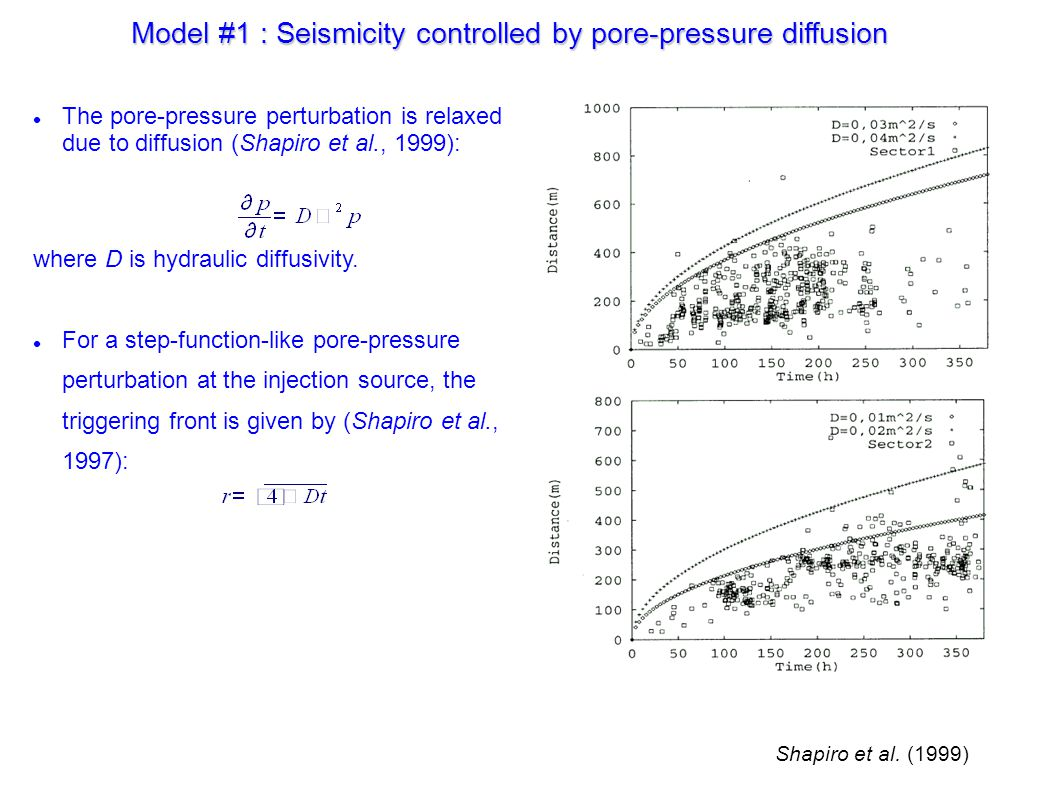 Model #1 : Seismicity controlled by pore-pressure diffusion Can pore-pressure diffusion explain the seismicity back-front.