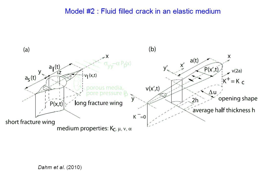 Model #2 : Fluid filled crack in an elastic medium Dahm et al. (2010)