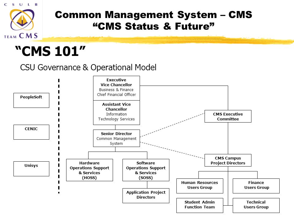 Common Management System – CMS CMS Status & Future 8  PeopleSoft CSU Governance & Operational Model Unisys CENIC CMS 101 Executive Vice Chancellor Business & Finance Chief Financial Officer Assistant Vice Chancellor Information Technology Services Senior Director Common Management System Hardware Operations Support & Services (HOSS) Software Operations Support & Services (SOSS) Application Project Directors Human Resources Users Group Finance Users Group Student Admin Function Team Technical Users Group CMS Campus Project Directors CMS Executive Committee
