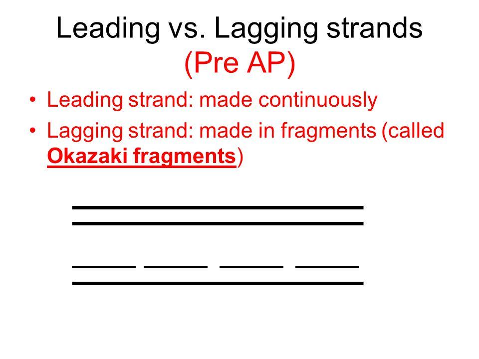 Leading vs.