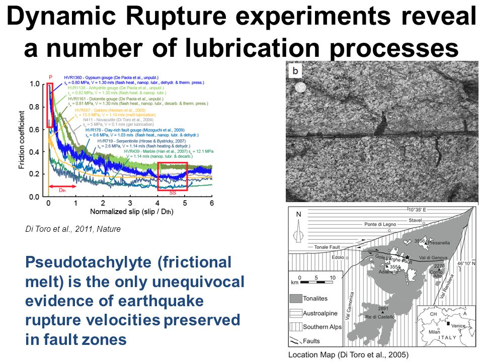 Dynamic Rupture experiments reveal a number of lubrication processes Di Toro et al., 2011, Nature Pseudotachylyte (frictional melt) is the only unequivocal evidence of earthquake rupture velocities preserved in fault zones