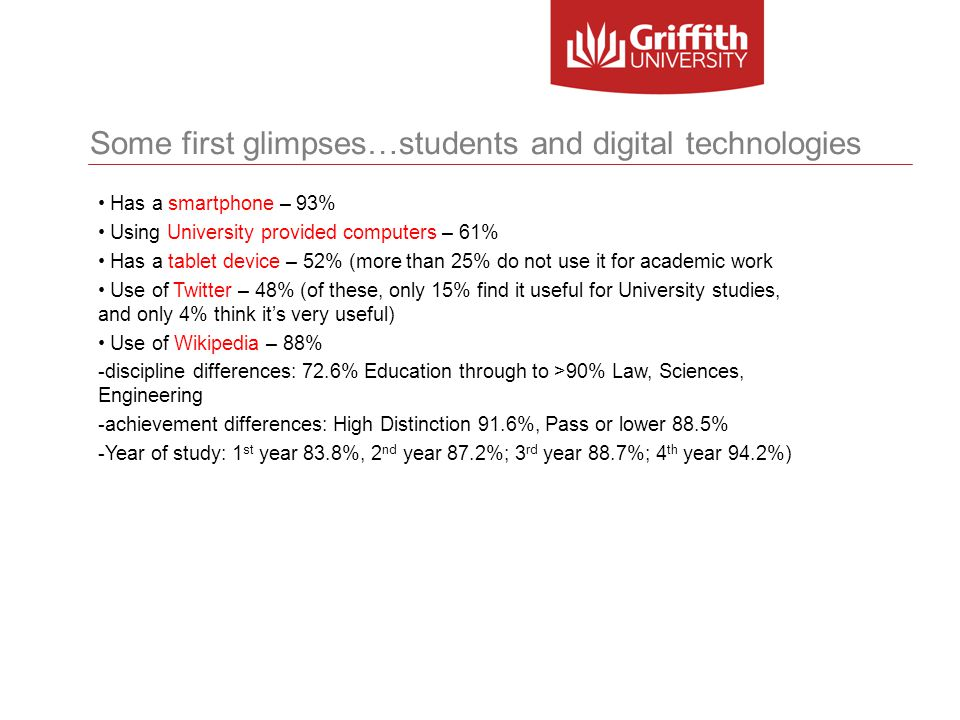 Some first glimpses…students and digital technologies Has a smartphone – 93% Using University provided computers – 61% Has a tablet device – 52% (more than 25% do not use it for academic work Use of Twitter – 48% (of these, only 15% find it useful for University studies, and only 4% think it's very useful) Use of Wikipedia – 88% -discipline differences: 72.6% Education through to >90% Law, Sciences, Engineering -achievement differences: High Distinction 91.6%, Pass or lower 88.5% -Year of study: 1 st year 83.8%, 2 nd year 87.2%; 3 rd year 88.7%; 4 th year 94.2%)