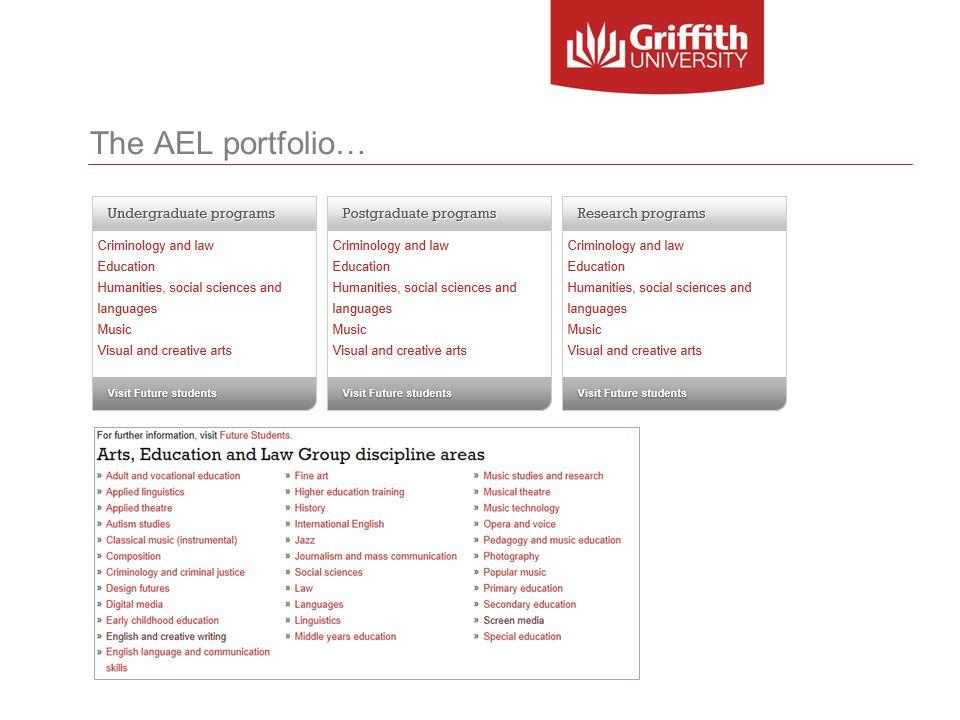 The AEL portfolio…