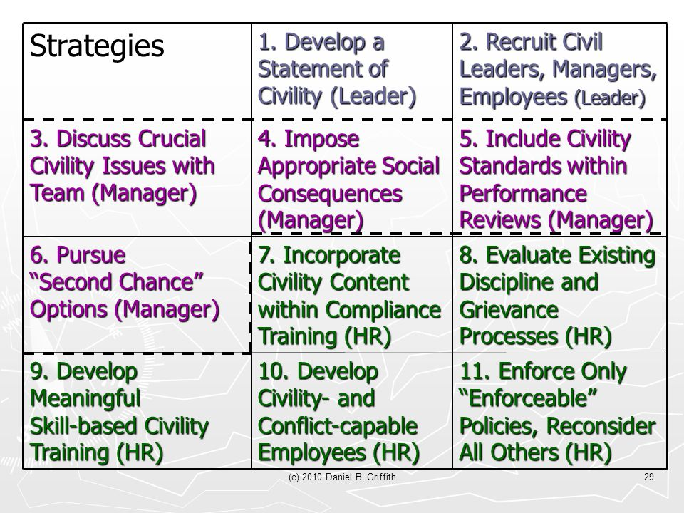 (c) 2010 Daniel B. Griffith29Strategies 1. Develop a Statement of Civility (Leader)‏ 2.