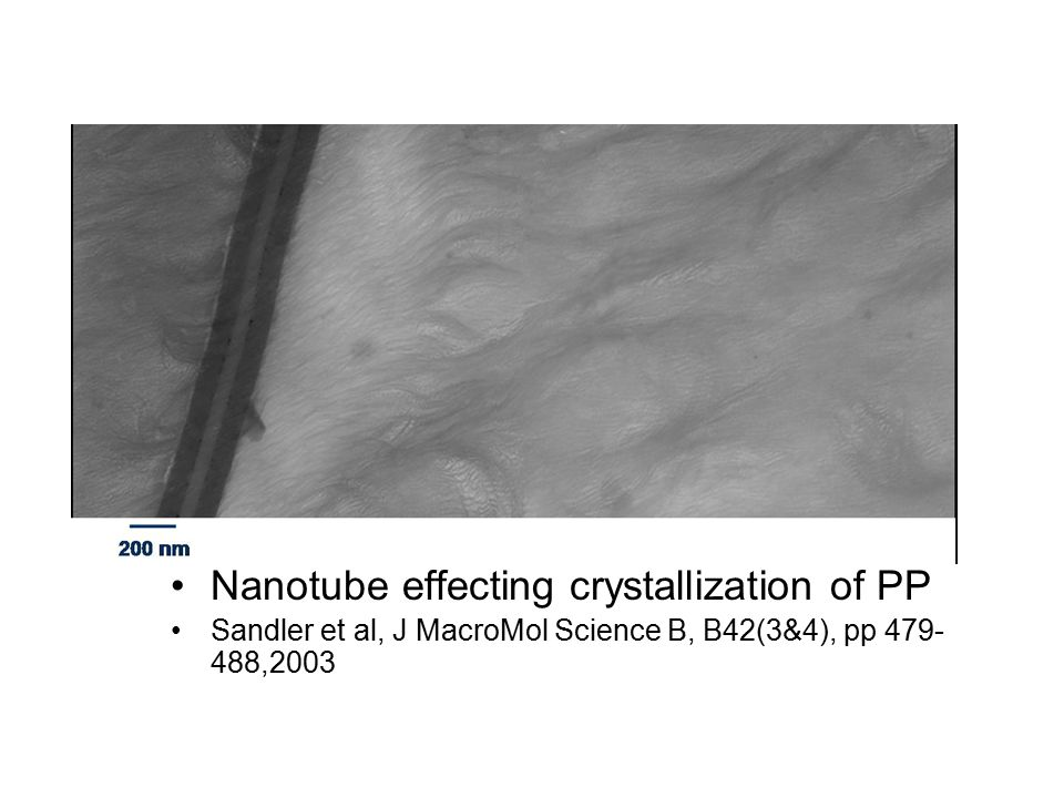 Nanotube effecting crystallization of PP Sandler et al, J MacroMol Science B, B42(3&4), pp 479- 488,2003