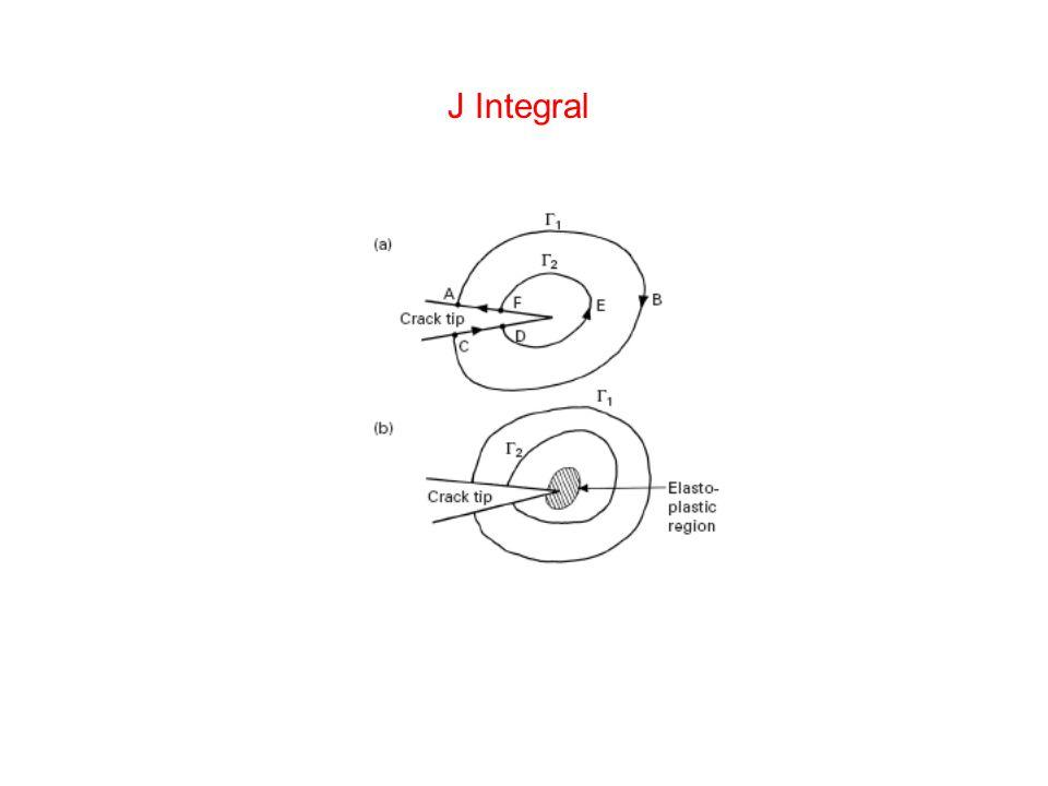 J Integral