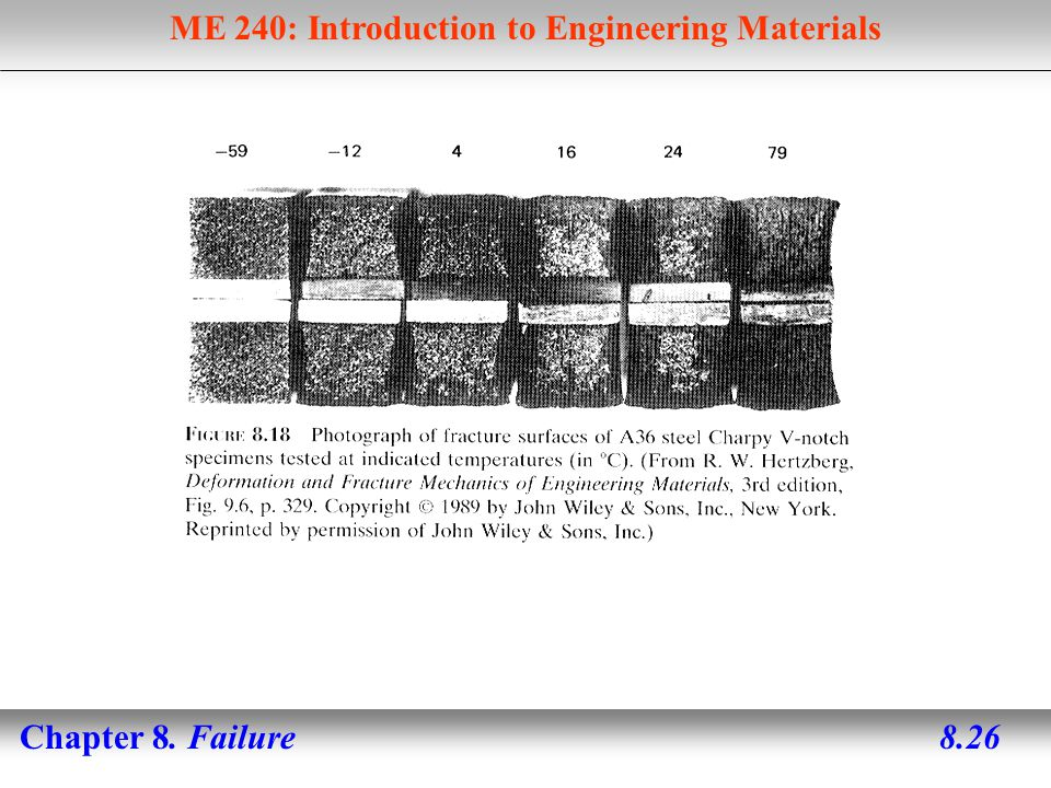 ME 240: Introduction to Engineering Materials Chapter 8. Failure 8.26