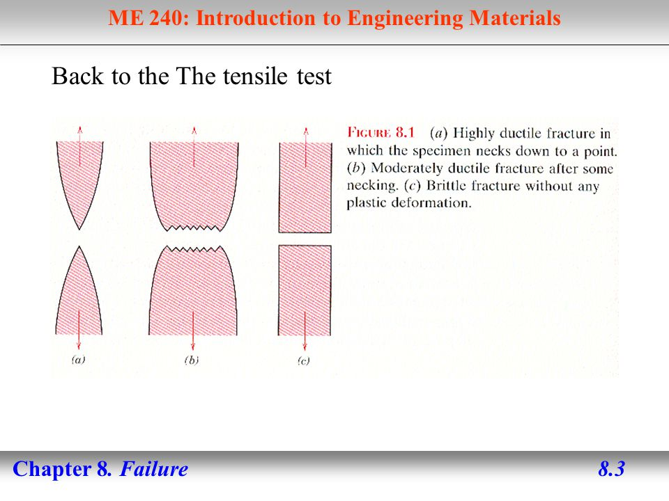 ME 240: Introduction to Engineering Materials Chapter 8.