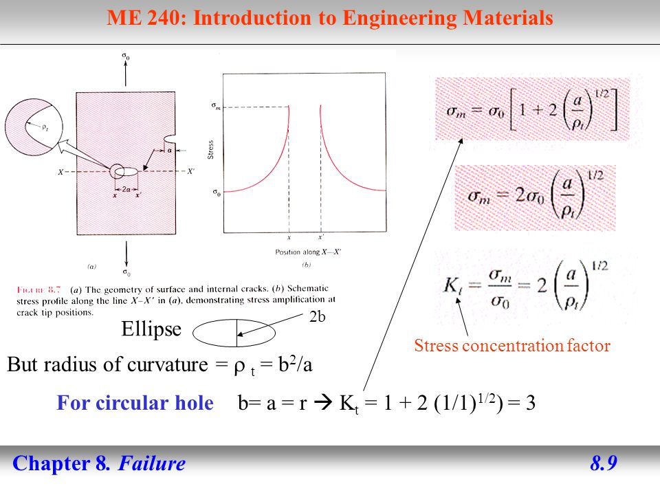 ME 240: Introduction to Engineering Materials Chapter 8. Failure 8.20
