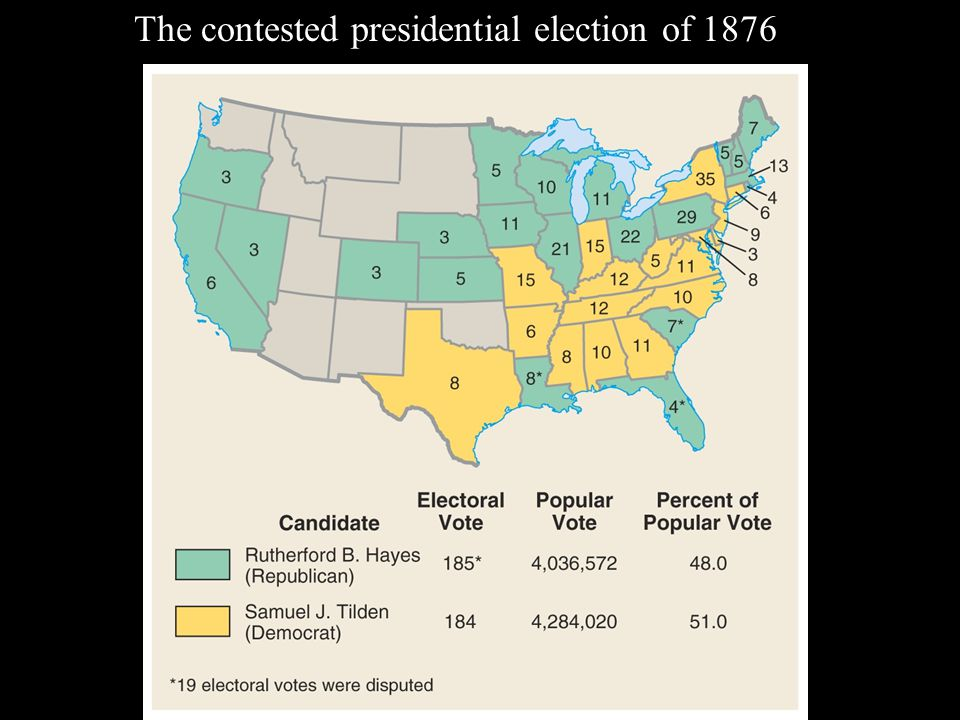 The contested presidential election of 1876