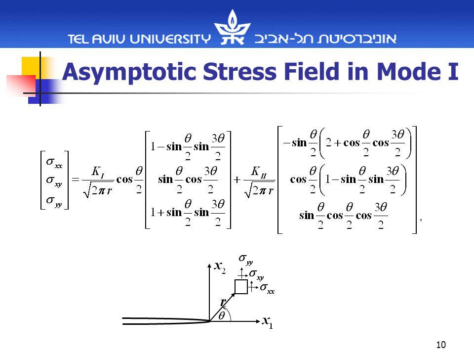 10 Asymptotic Stress Field in Mode I