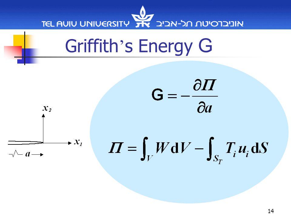14 Griffith ' s Energy G