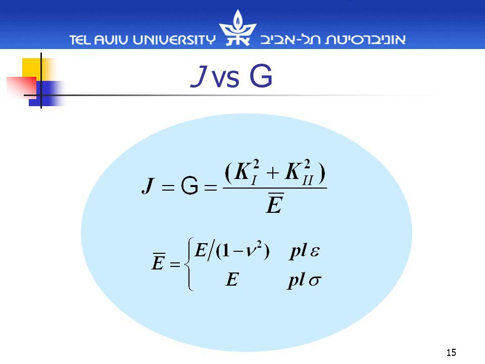 15 J vs G