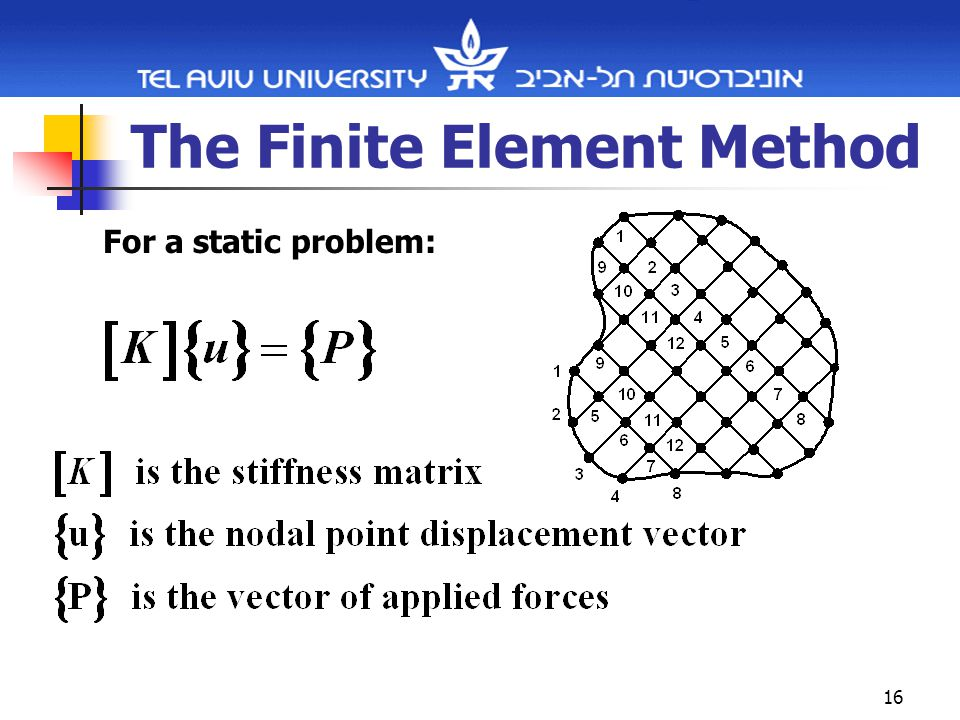 16 The Finite Element Method For a static problem: