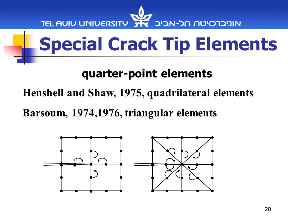 20 Special Crack Tip Elements quarter-point elements Henshell and Shaw, 1975, quadrilateral elements Barsoum, 1974,1976, triangular elements