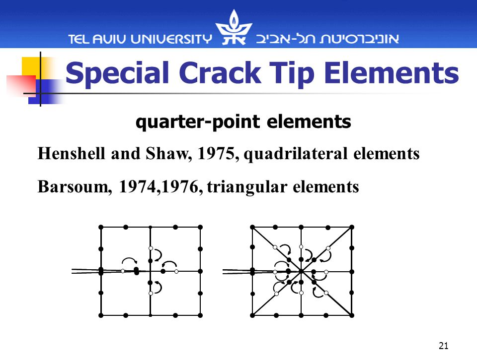 21 Special Crack Tip Elements quarter-point elements Henshell and Shaw, 1975, quadrilateral elements Barsoum, 1974,1976, triangular elements
