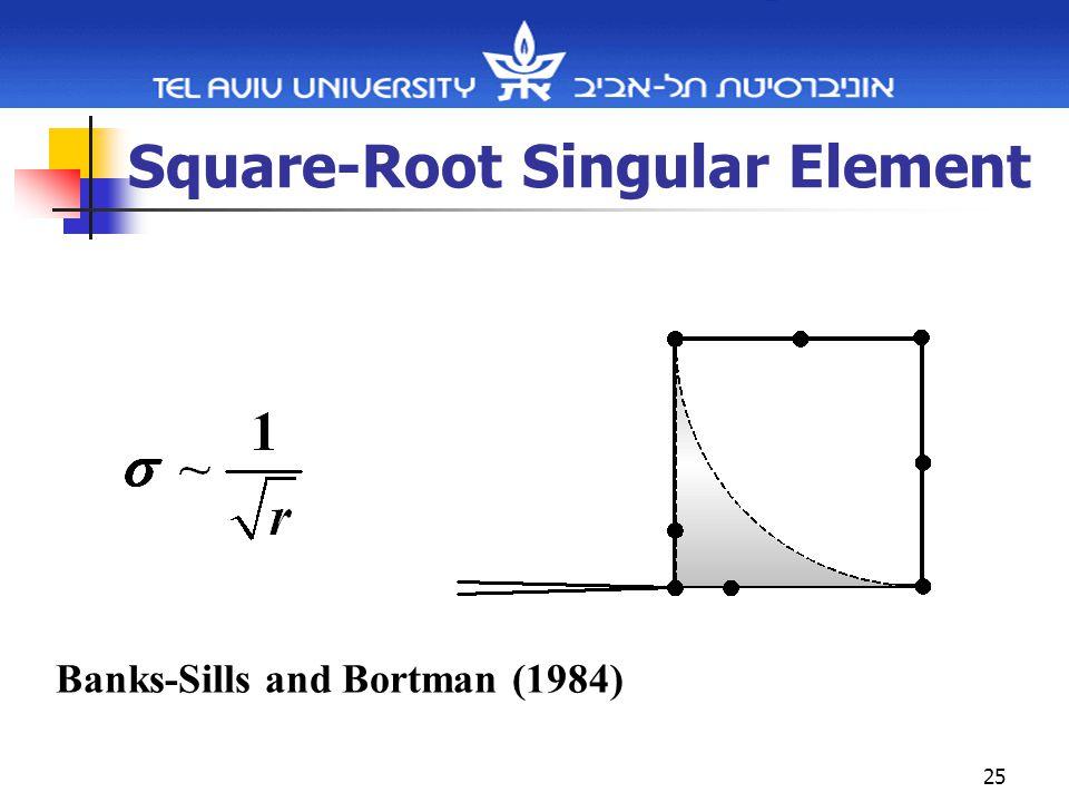 25 Square-Root Singular Element Banks-Sills and Bortman (1984)