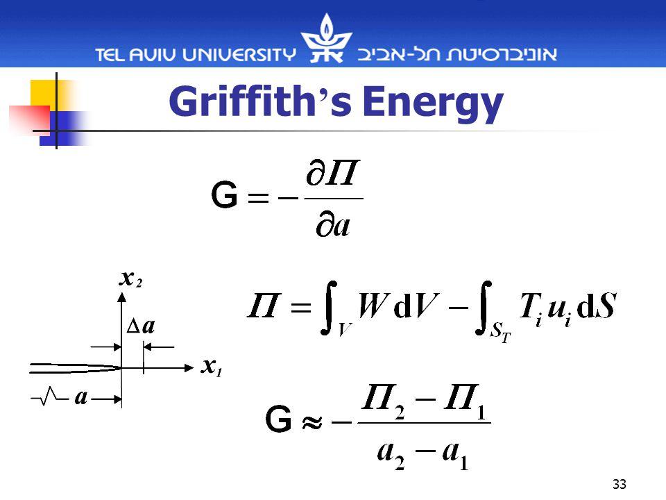 33 Griffith ' s Energy