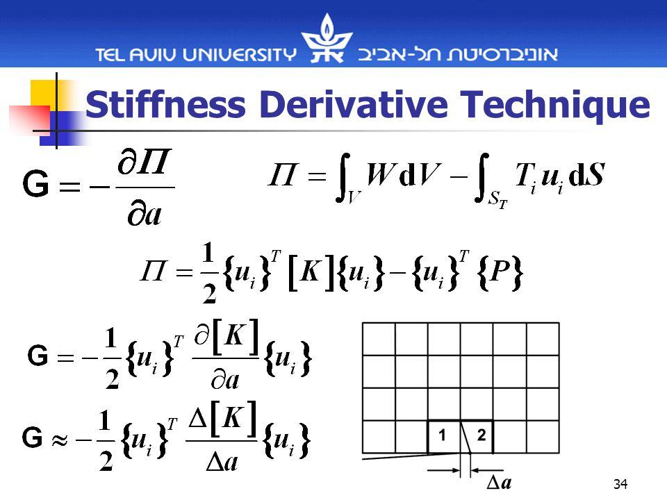 34 Stiffness Derivative Technique