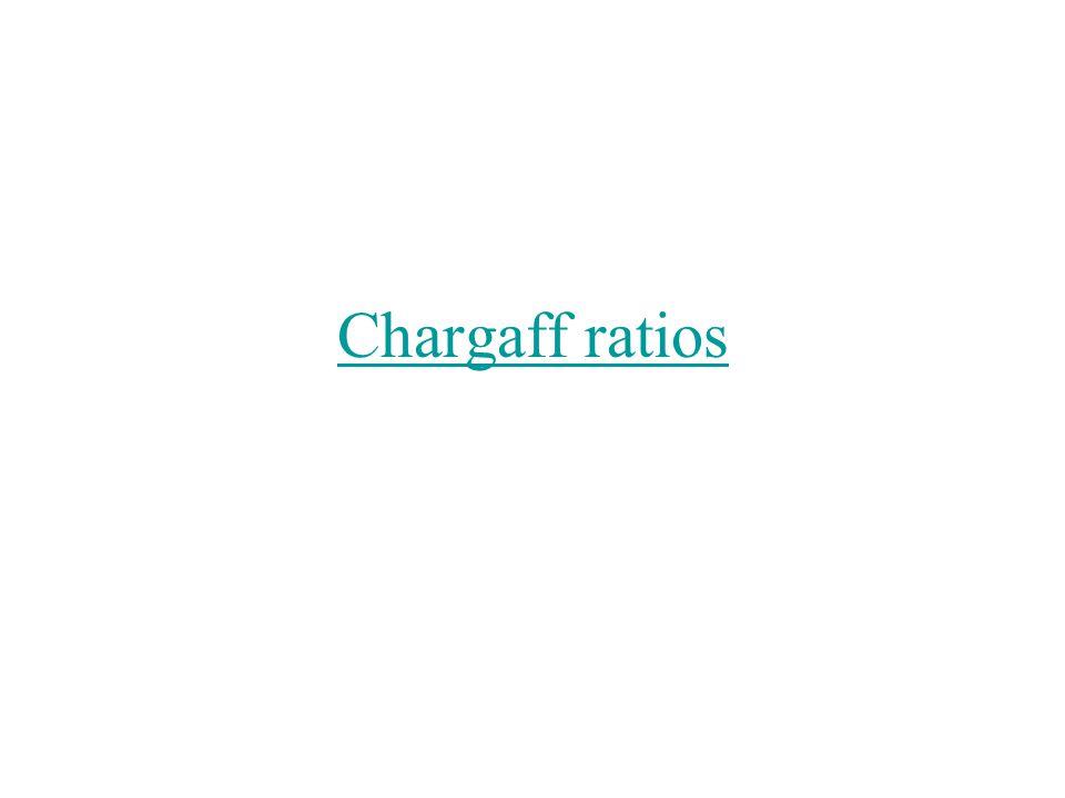 Chargaff ratios