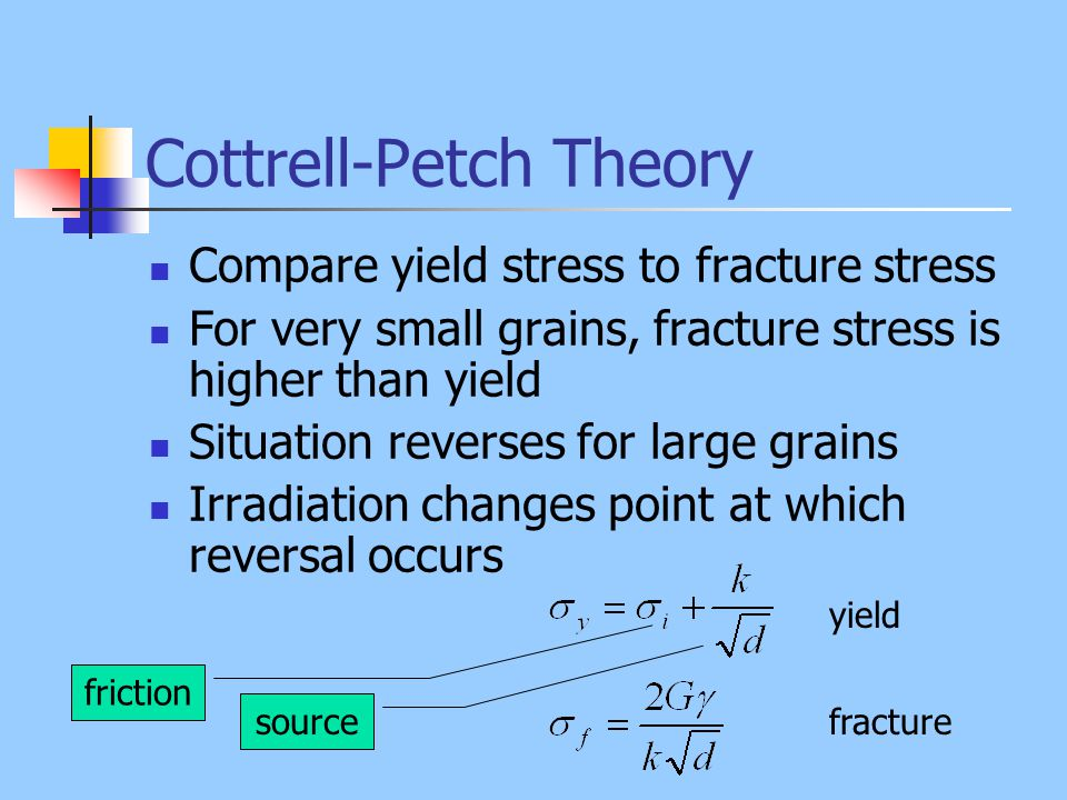 Cottrell-Petch Theory Compare yield stress to fracture stress For very small grains, fracture stress is higher than yield Situation reverses for large