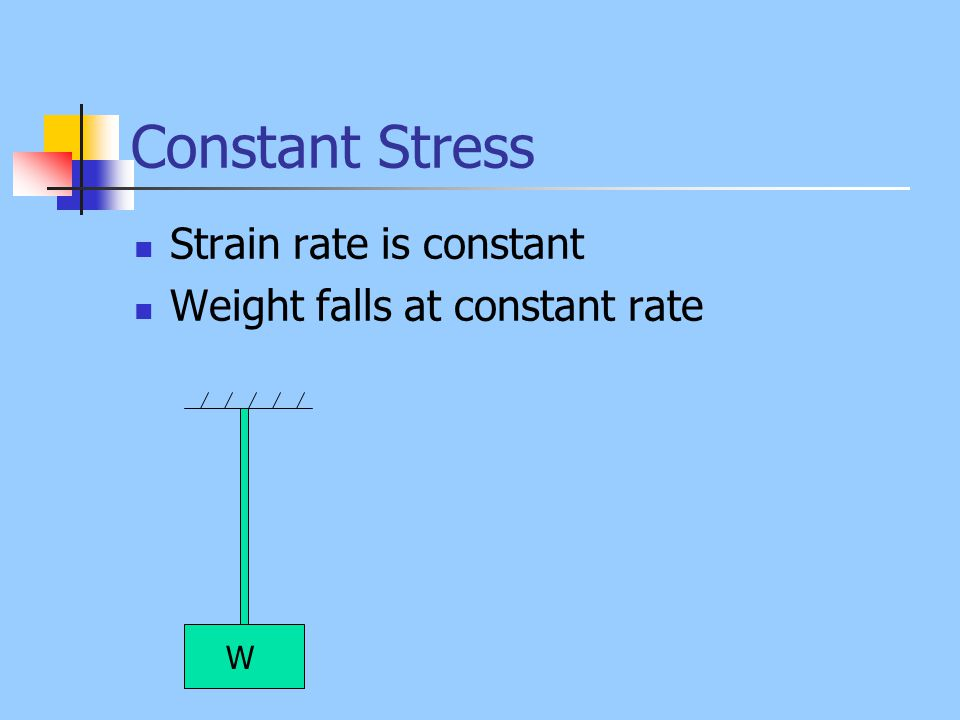 Constant Stress Strain rate is constant Weight falls at constant rate W