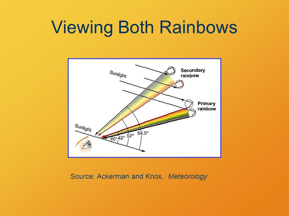 Viewing Both Rainbows Source: Ackerman and Knox, Meteorology