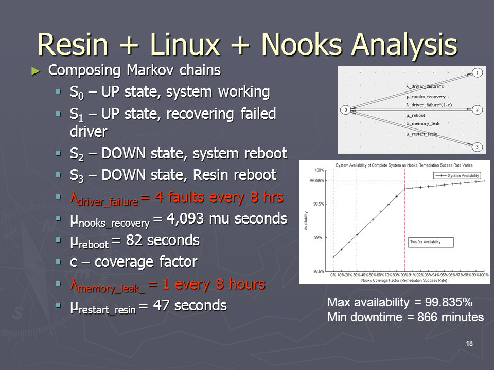 18 Resin + Linux + Nooks Analysis ► Composing Markov chains  S 0 – UP state, system working  S 1 – UP state, recovering failed driver  S 2 – DOWN state, system reboot  S 3 – DOWN state, Resin reboot  λ driver_failure = 4 faults every 8 hrs  µ nooks_recovery = 4,093 mu seconds  µ reboot = 82 seconds  c – coverage factor  λ memory_leak_ = 1 every 8 hours  µ restart_resin = 47 seconds Max availability = 99.835% Min downtime = 866 minutes