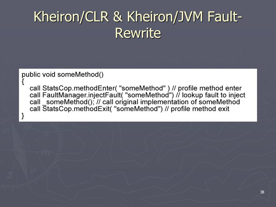 38 Kheiron/CLR & Kheiron/JVM Fault- Rewrite