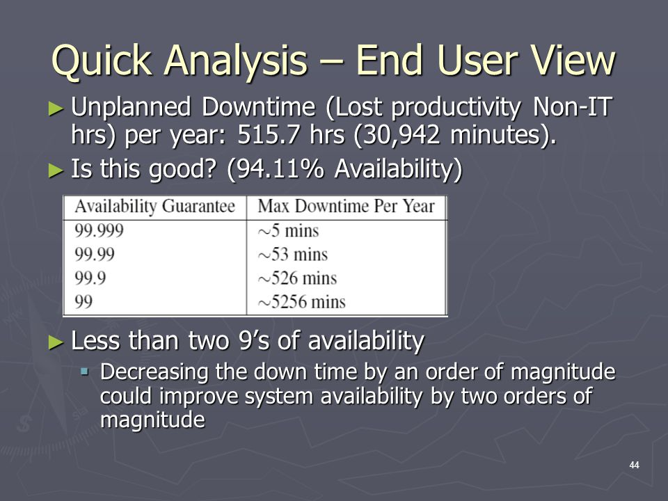44 Quick Analysis – End User View ► Unplanned Downtime (Lost productivity Non-IT hrs) per year: 515.7 hrs (30,942 minutes).