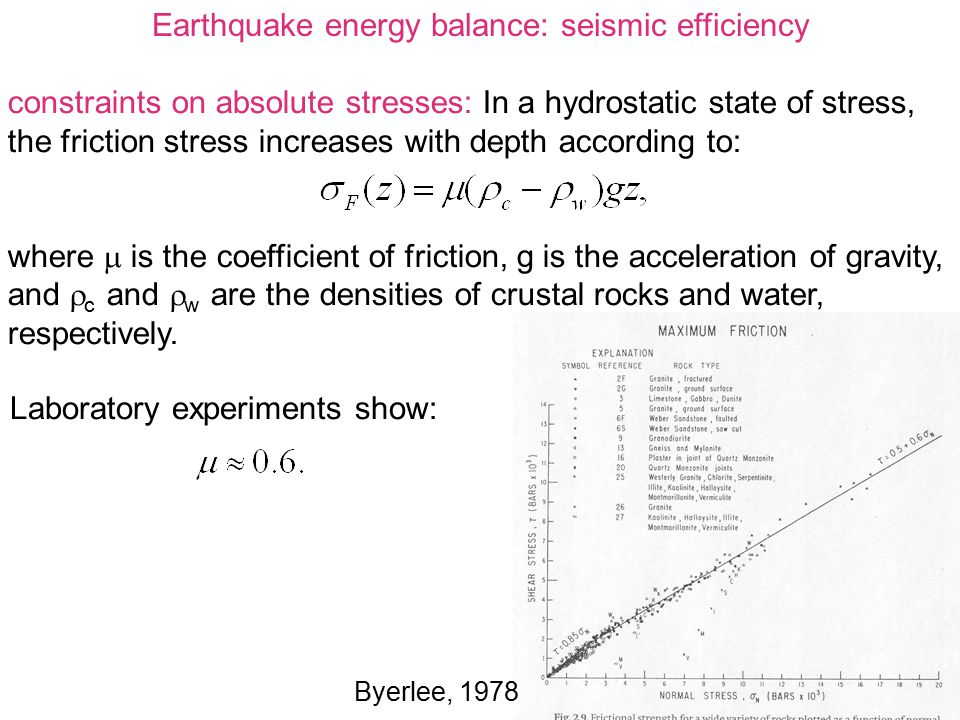Earthquake energy balance: seismic efficiency constraints on absolute stresses: In a hydrostatic state of stress, the friction stress increases with d