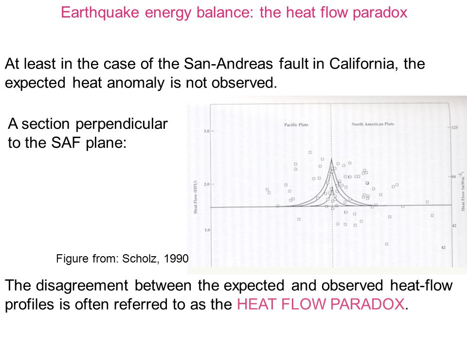 Earthquake energy balance: the heat flow paradox At least in the case of the San-Andreas fault in California, the expected heat anomaly is not observe