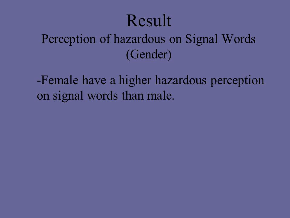 Result Perception of hazardous on Signal Words (Gender) -Female have a higher hazardous perception on signal words than male.