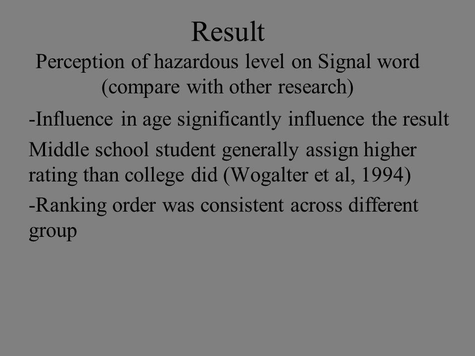 Result Perception of hazardous level on Signal word (compare with other research) -Influence in age significantly influence the result Middle school student generally assign higher rating than college did (Wogalter et al, 1994) -Ranking order was consistent across different group