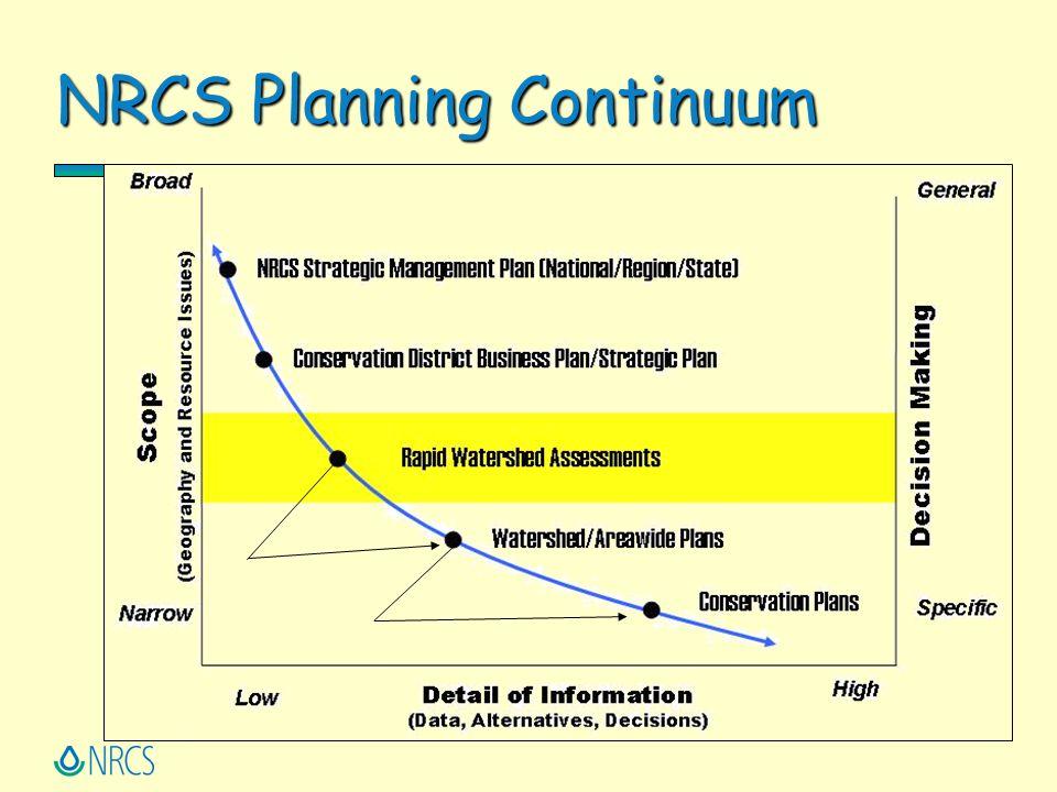 NRCS Planning Continuum
