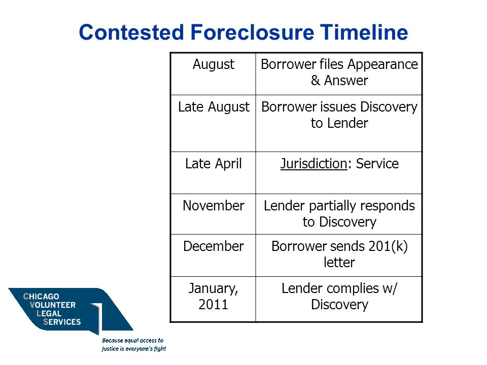 Contested Foreclosure Timeline AugustBorrower files Appearance & Answer Late AugustBorrower issues Discovery to Lender Late AprilJurisdiction: Service NovemberLender partially responds to Discovery DecemberBorrower sends 201(k) letter January, 2011 Lender complies w/ Discovery